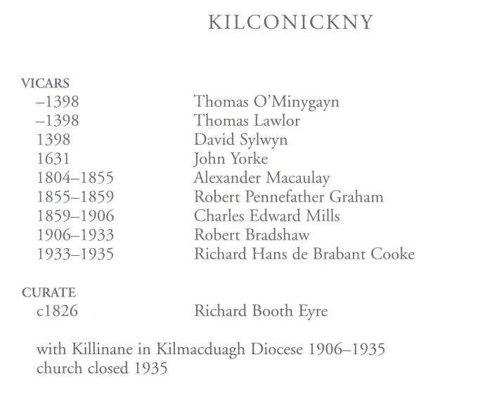 Details of clergy in the parish of Kilconickny from the published clerical succession, Clergy of Killaloe, Kilfenora, Clonfert & Kilmacduagh, compiled by Canon J.B. Leslie and revised, edited and updated by Canon D.W.T. Crooks (UHF, Belfast, 2010).